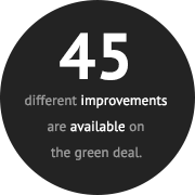 Renewable Energy - 45 different improvements