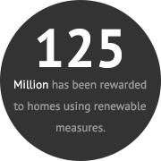 Renewable Energy - £125 Million rewarded